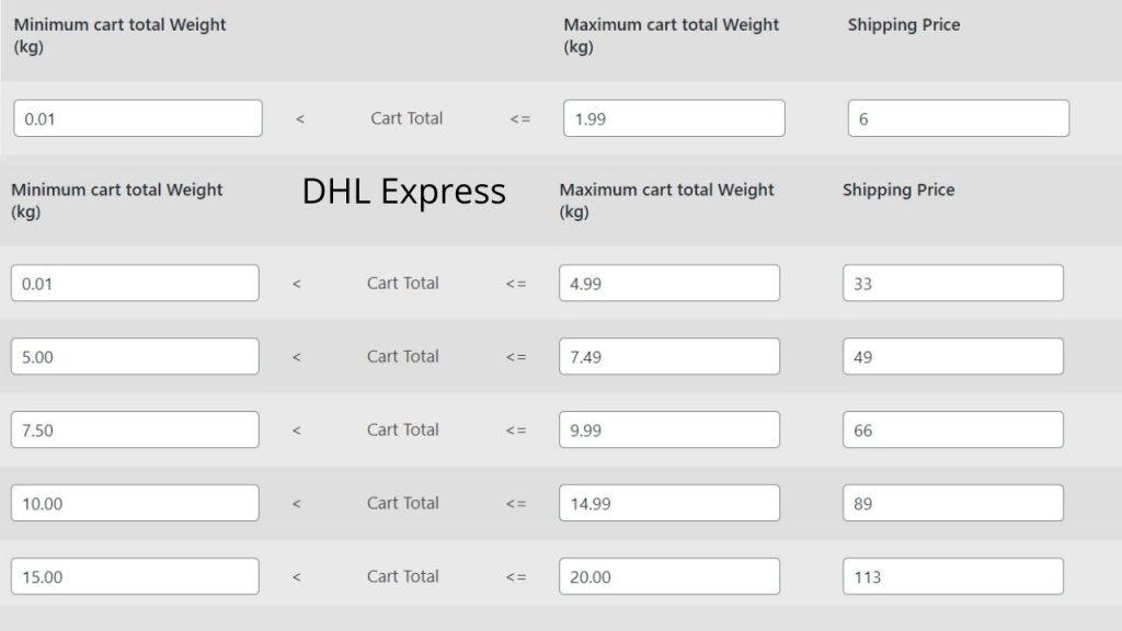 shipping rates UK USA Canada